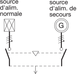 Circuit Drawing Inverseurs de source manuels 4 pôles
